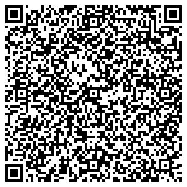 """QR-код с контактной информацией организации Сеть аптек """"Ростовоблфармация"""""""
