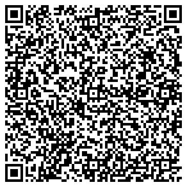 QR-код с контактной информацией организации Частное предприятие Zabor-perfecto