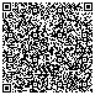 QR-код с контактной информацией организации Автоматические ворота - Киев, Компания