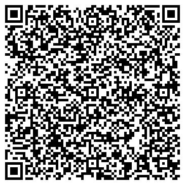 QR-код с контактной информацией организации Металлоизделия, ЧП