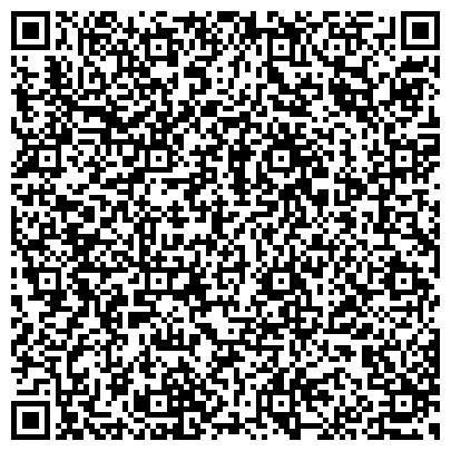 QR-код с контактной информацией организации Панда интерьер групп, ООО (Panda Interior Group)