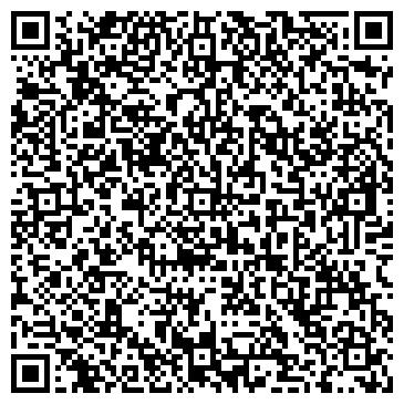 QR-код с контактной информацией организации Деметра-Украина, ООО