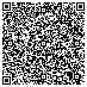 QR-код с контактной информацией организации «Nibe-Днепропетровск»