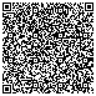 QR-код с контактной информацией организации Кровельная компания РПК, ООО
