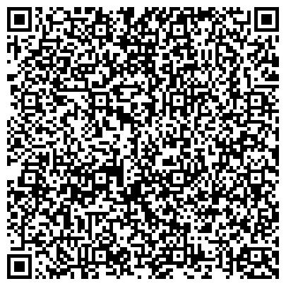 QR-код с контактной информацией организации Субъект предпринимательской деятельности TermoSila.com - продажа отопительного оборудования тел. 093 185-95-69