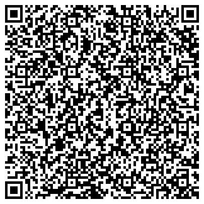 QR-код с контактной информацией организации Нумпа, ООО