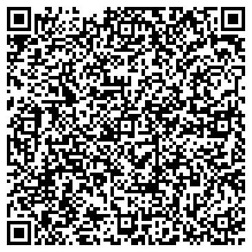 QR-код с контактной информацией организации Угленко, ЧП