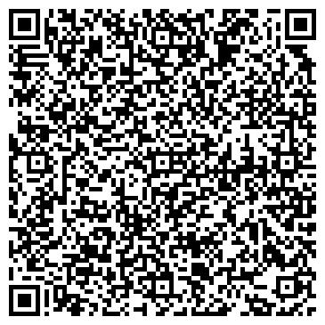 QR-код с контактной информацией организации Медведенко Ю.В., СПД