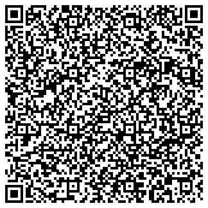 QR-код с контактной информацией организации Премиум коттедж, Компания (Premium cottage)