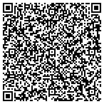 QR-код с контактной информацией организации Погруз-Сервис, ООО
