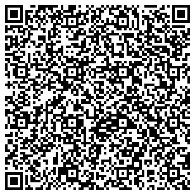 QR-код с контактной информацией организации Термотехстрой, ЧП