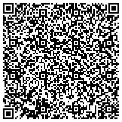 QR-код с контактной информацией организации Фабрика Евроокон, ЧП (МастерПласт)