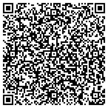QR-код с контактной информацией организации ИП Сеньковец Ю.С.