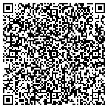 QR-код с контактной информацией организации Термоблок, ЧП