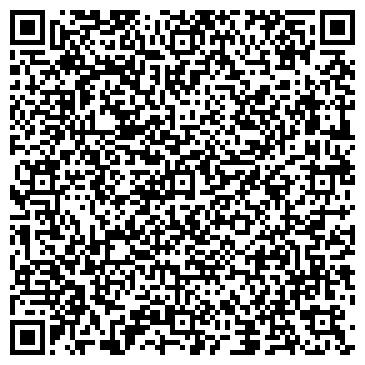 QR-код с контактной информацией организации BudMeh company, ЧП