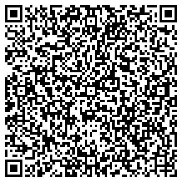 QR-код с контактной информацией организации БУДЕНЕРГОСОЮЗ, ЧП