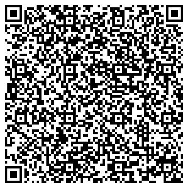 QR-код с контактной информацией организации СК Нат Вест Файненс Консалтинг Украина, ООО