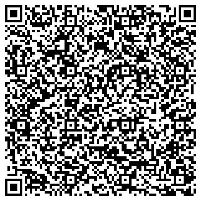 QR-код с контактной информацией организации Энерго-Спецтранс, Компания