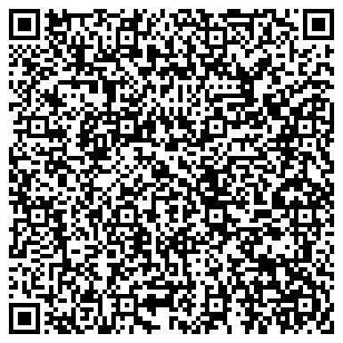 QR-код с контактной информацией организации Футурум-Проект-Строй, Компания