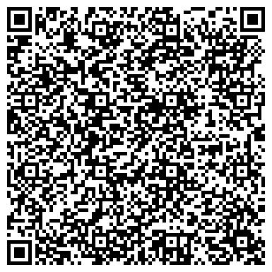 QR-код с контактной информацией организации ЭкоЛэнд, ЧП (Ландшафтный дизайн)