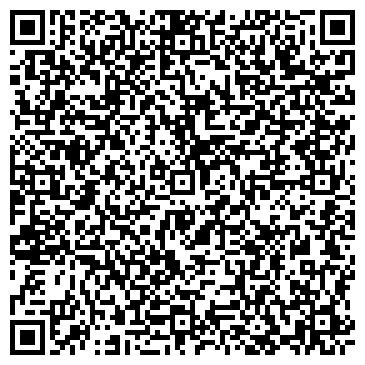 QR-код с контактной информацией организации Иван Пономаренко архитектор, ЧП