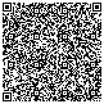 QR-код с контактной информацией организации ДнепрБоковнет, Компания