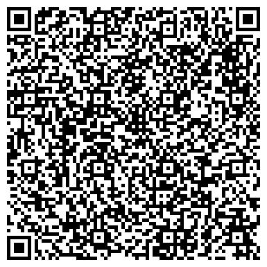 QR-код с контактной информацией организации Ландшафтный дизайн, СПД