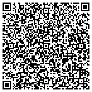 QR-код с контактной информацией организации ТОВ НВП Термобудмонтаж
