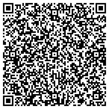 QR-код с контактной информацией организации Термопанели, ТОО