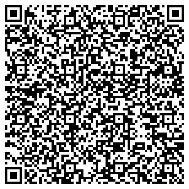 QR-код с контактной информацией организации Информационные производственные архитектуры, ООО СП