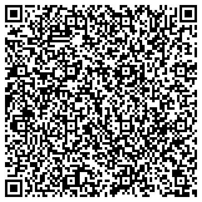 QR-код с контактной информацией организации Жардем-курылыс (Jardem-Kyrulus), ТОО