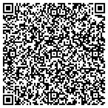 QR-код с контактной информацией организации Империал-Буд, Компания
