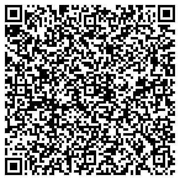 QR-код с контактной информацией организации Солнечные батареи, ЧП