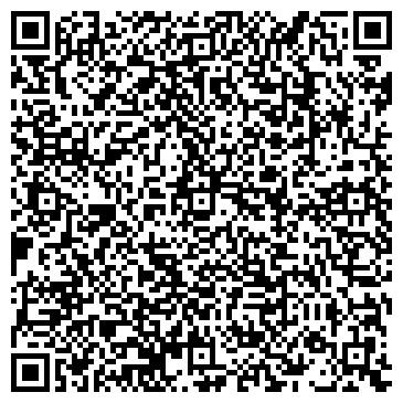 QR-код с контактной информацией организации Авторадиатор, СПД