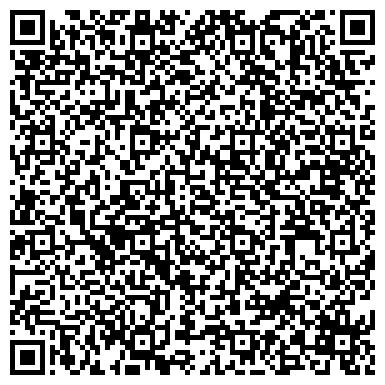 QR-код с контактной информацией организации АтомЭнергоСпецЗащита, Компания
