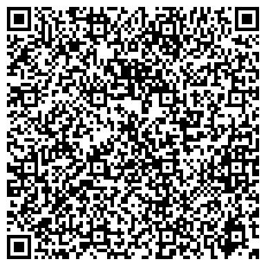 QR-код с контактной информацией организации ЭЛЕКТРИЧЕСКИЕ СОЕДИНИТЕЛИ
