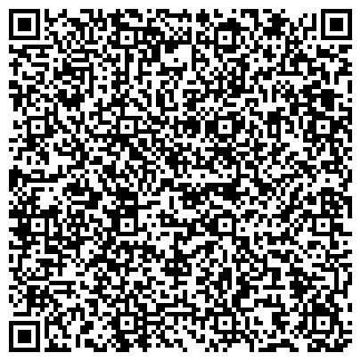 QR-код с контактной информацией организации Высоцкий В.М. торговая марка euro-sport, ЧП