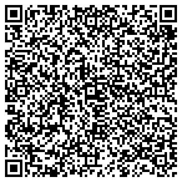 QR-код с контактной информацией организации Авто плюс, ЧП