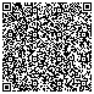 QR-код с контактной информацией организации Интермаштрейдинг (ИМТ), ООО