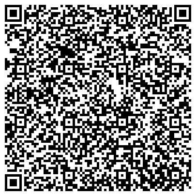 QR-код с контактной информацией организации Автоматизированные Теплообменные Комплексы, ООО (АТК)