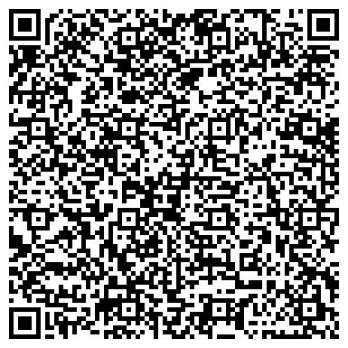 QR-код с контактной информацией организации Вентиляционные системы (ВЕНТС), ЧАО