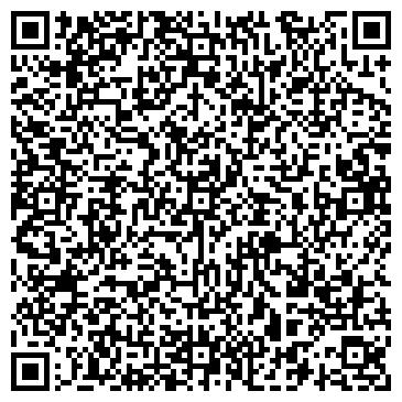 QR-код с контактной информацией организации ТД Термофит, ЗАО