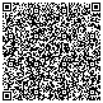 QR-код с контактной информацией организации Куковинец А.В., Предприниматель (Днепр-Прибор)