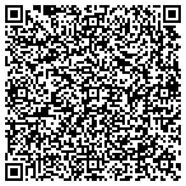 QR-код с контактной информацией организации НПК ЛЭМЗ-ОГМК, ООО