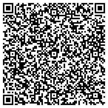 QR-код с контактной информацией организации Промел Энергоавтоматика, ООО