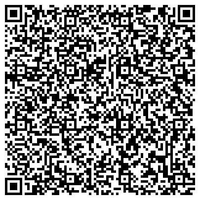 QR-код с контактной информацией организации Одесский завод строительно-отделочных машин (СОМ), ОАО (ТМ Nova Tec)