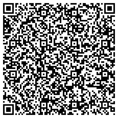 QR-код с контактной информацией организации Industrial Power Technology (IPT), ООО