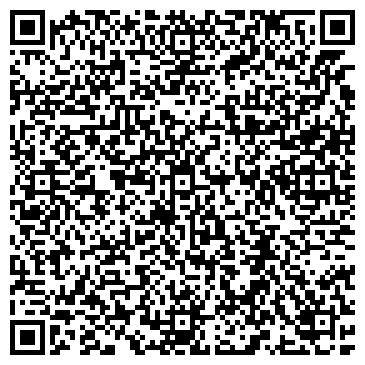 QR-код с контактной информацией организации НПК Европромсервис, ООО