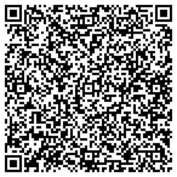 QR-код с контактной информацией организации Станкоторг, ЧП