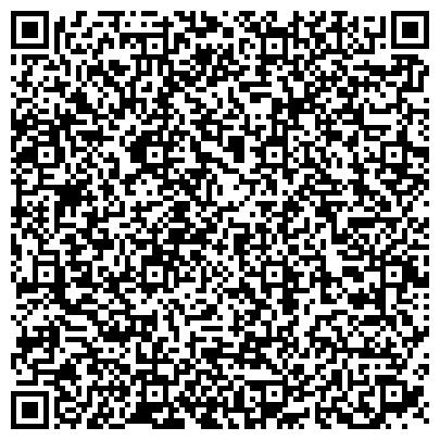 QR-код с контактной информацией организации Платинум Хаус Украина, ЧП (Platinum House Ukraine)